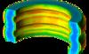 Как выглядит QForm Ring Rolling
