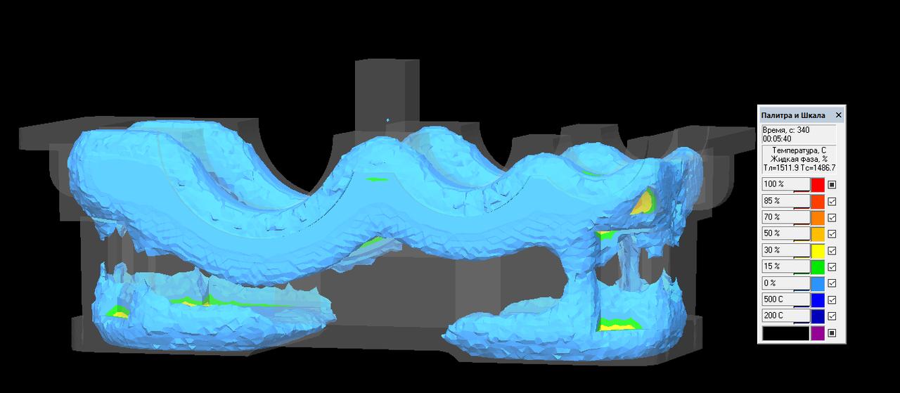 Рис.1. Картина затвердевания отливки (процент жидкой фазы)