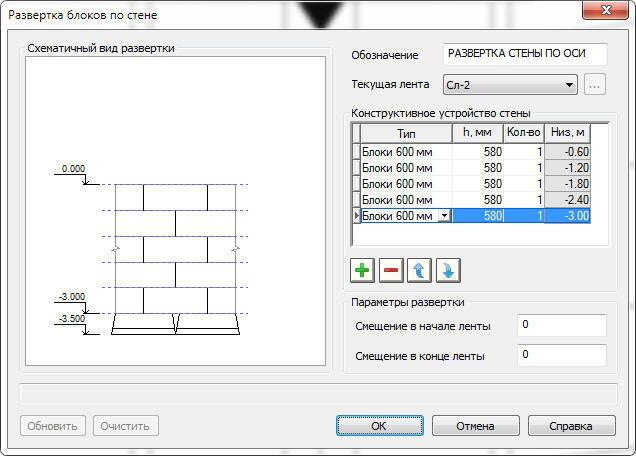 Бетонный фундамент для забора цена за метр Подольский район