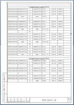 Таблица соединений, соединительные коробки ХТ-01, ХТ-02