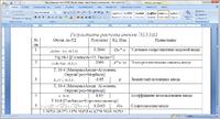 Результаты расчета анодов ЭХЗ морских причалов в MS Word