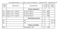 Рис. 41. Спецификация к схеме расположения плит перекрытия