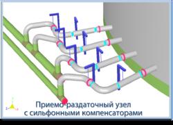 Проект НПС в среде CPIPE