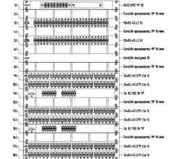 Автоматически создаваемая схема заполнения монтажного шкафа коммутационным оборудованием