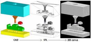 ProCAST 2009.1. Генератор сеток на STL моделях