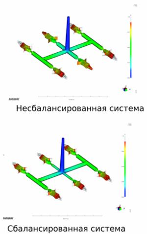 Moldflow Adviser.  Автоматическая балансировка литников.