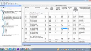 Компоновка таблицы групповых щитков осуществляется полностью автоматически