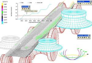 Программное обеспечение COPRA RollForm. Модуль COPRA DTM.