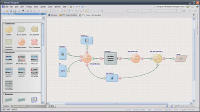 Пример логической схемы проекта ПЛИС