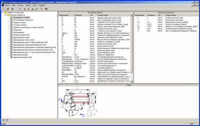 APM Calculation Instrument