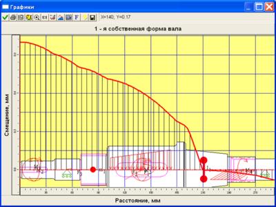 Анализ вала в модуле APM Shaft