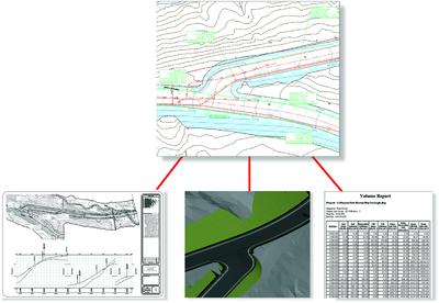 Динамические связи проекта в AutoCAD Civil 3D