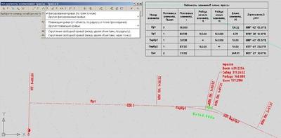 Фрагмент трассы в AutoCAD Civil 3D
