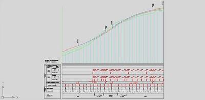 Продольный профиль в AutoCAD Civil 3D