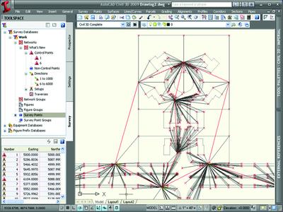 Интерфейс модуля Съемка в AutoCAD Civil 3D