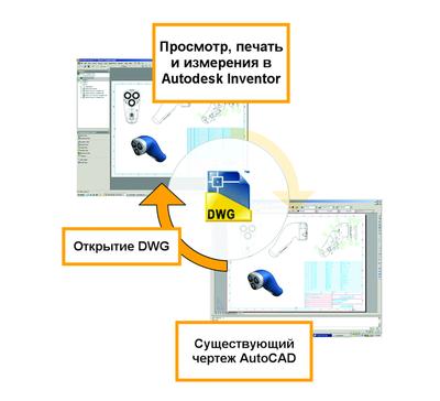 Открытие DWG-файлов