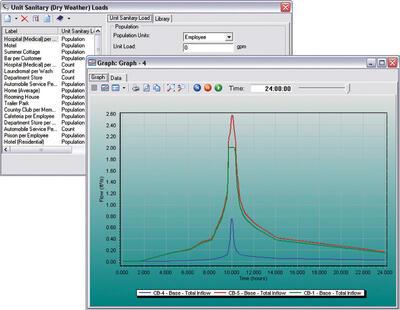 Приложение SewerGEMS предоставляет широкий диапазон средств для расчета и распределения нагрузки канализационных стоков.