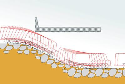 Анализ вертикальной траектории пути в профиле