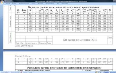 Результаты расчета заземления подстанций