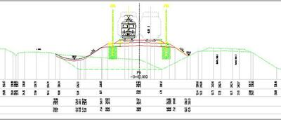 Поперечный профиль двухпутного участка железной дороги