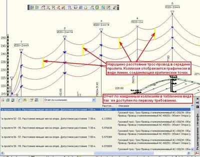 Проверка расстояния трос-провод