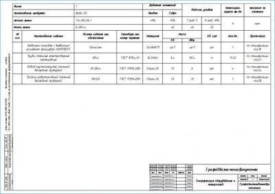 Ведомость трубопроводов автоматически формируется средствами Model Studio CS Трубопроводы