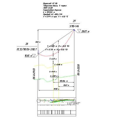 Рис.15. Пример автоматического оформления перехода в nanoCAD ЛЭП