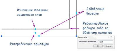 Рис. 4. Интеллектуальные «ручки» арматурного стержня