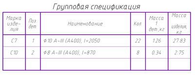 Рис. 13. Групповая спецификация
