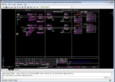 Модуль PLANT-4D КИПиА (Electrical&Instrumentation)
