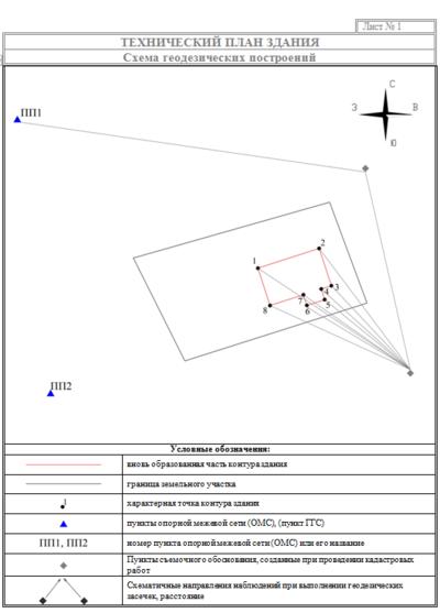 Схема геодезических построений, сформированная в PlanTracer ТехПлан Pro