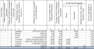 Пример отчета в MS Excel