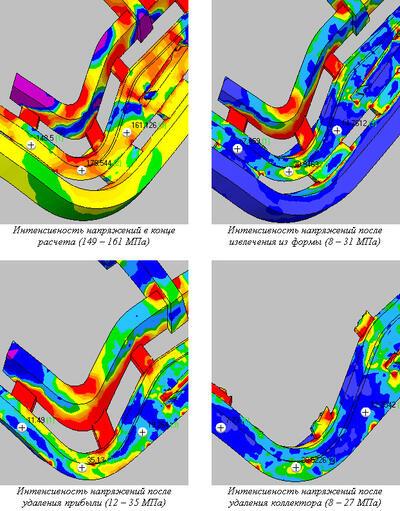 Изменение распределения остаточных напряжений при моделировании технологических операций извлечения из формы и удаления элементов ЛПС. В скобках указан диапазон значений для отмеченных точек