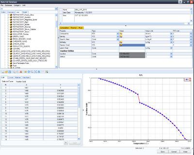 ProCAST/Visual-Cast. Термодинамическая база данных свойств сплавов