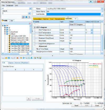 ProCAST/Visual-Mesh. Расчет объемов при загрузке модели в формате STL