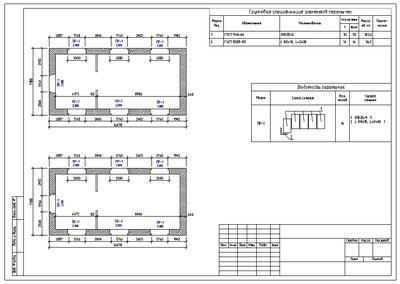 Рис. 28. Пример чертежа схемы расположения элементов перемычек