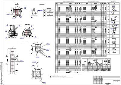 Рис. 32. Пример чертежа армирования колонны