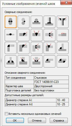 Рис. 31. Изображение сечений сварных швов
