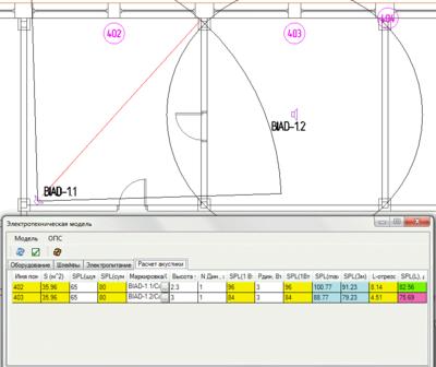 Project StudioCS ОПС. Расчет уровня звука оповещателей впомещении