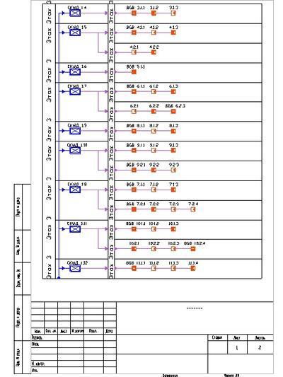 Project StudioCS ОПС. Структурная схема охранной сигнализации