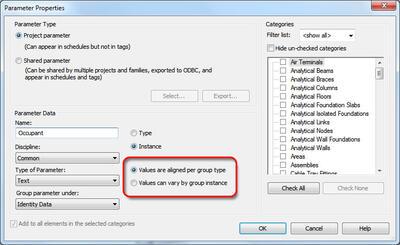 Вариация параметров для групп