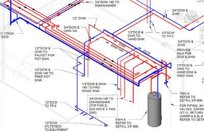 Моделирование санитарно-технических систем