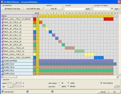 Таблица, определяющая последовательность действий при моделировании технологии сварки