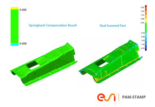 Используя ESI PAM-STAMP, компания Aethra добилась высокой степени соответствия между результатами моделирования (после компенсации пружинения) и реальным изделием (сканированные данные)