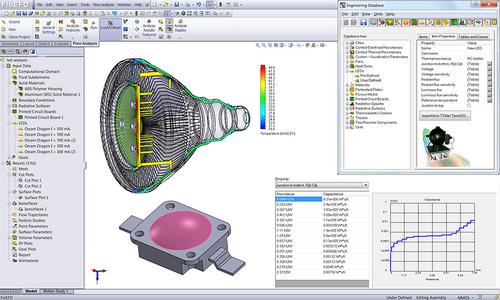 Тесная интеграция с CAD