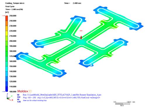 3D-расчет тепловых процессов в горячеканальной системе: температура распределителя