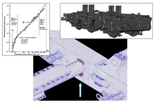 Оценка долговечности рамы ходовой тележки электровоза в Fatigue (ОАО «Коломенский Завод»)