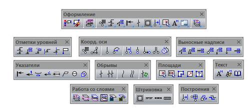 Рис. 5. Панели инструментов оформления чертежа