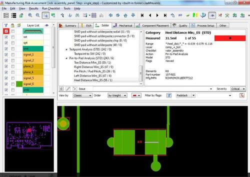 Удобный пользовательский интерфейс для быстрой оценки проблемных зон и производственного риска