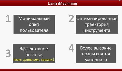 Цели iMachining